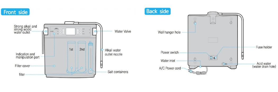 Ionizator de apa Aquavolta ECA Plus | 12 Electrozi de Titan cu Platina | 2 Filtre | Montare pe chiuveta